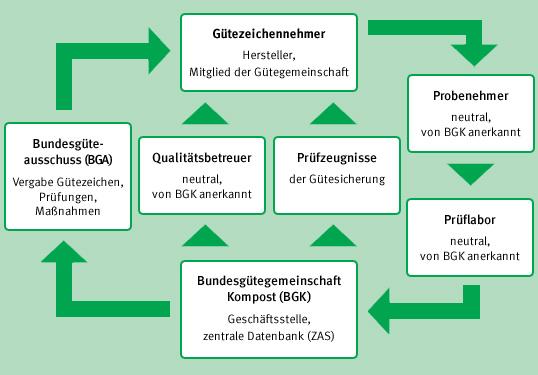 shop Der Beziehungspromotor: Ein personaler Gestaltungsansatz für erfolgreiches Relationship Marketing